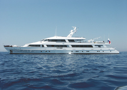 Superyacht (powerboat)